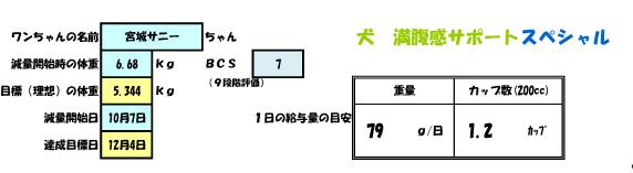 減量PRG宮城サニー.jpg